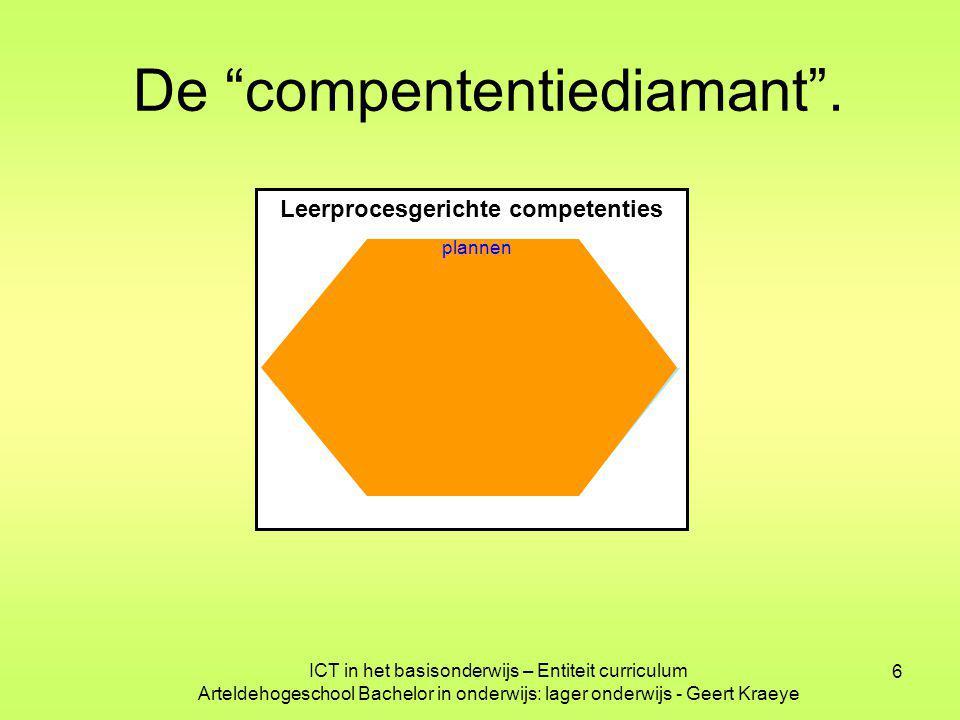 """6 Leerprocesgerichte competenties De """"compententiediamant"""". plannen ICT in het basisonderwijs – Entiteit curriculum Arteldehogeschool Bachelor in onde"""