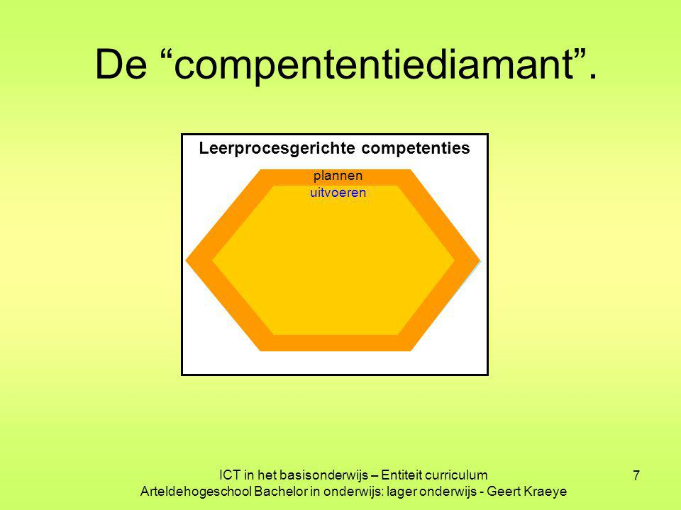 """7 Leerprocesgerichte competenties De """"compententiediamant"""". plannen uitvoeren ICT in het basisonderwijs – Entiteit curriculum Arteldehogeschool Bachel"""