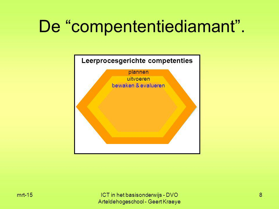 19 Sociaal-ethische competenties ICT adequaat en verantwoord gebruiken Instrumentele vaardigheden De apparatuur hanteren Leerprocesgerichte competenties De compententiediamant .