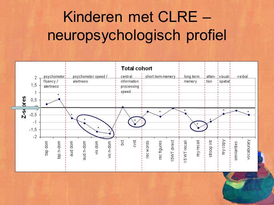Kinderen met CLRE – neuropsychologisch profiel