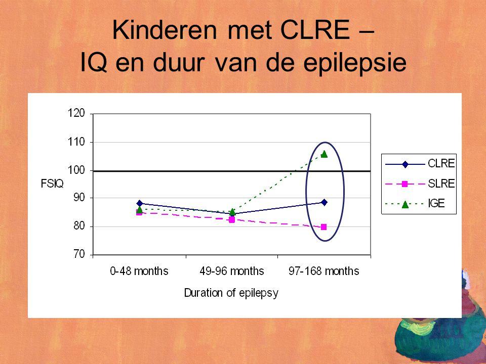 Kinderen met CLRE – IQ en duur van de epilepsie