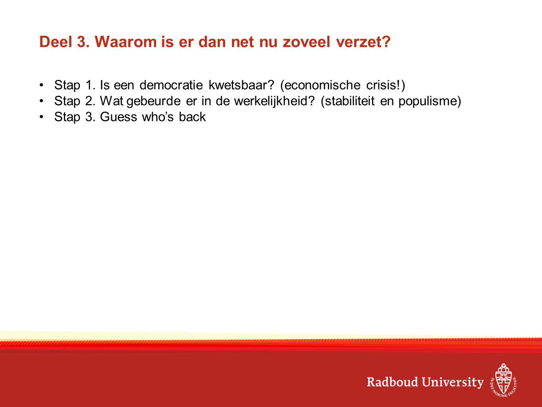 Stap 1. Is een democratie kwetsbaar? (economische crisis!) Stap 2. Wat gebeurde er in de werkelijkheid? (stabiliteit en populisme) Stap 3. Guess who's