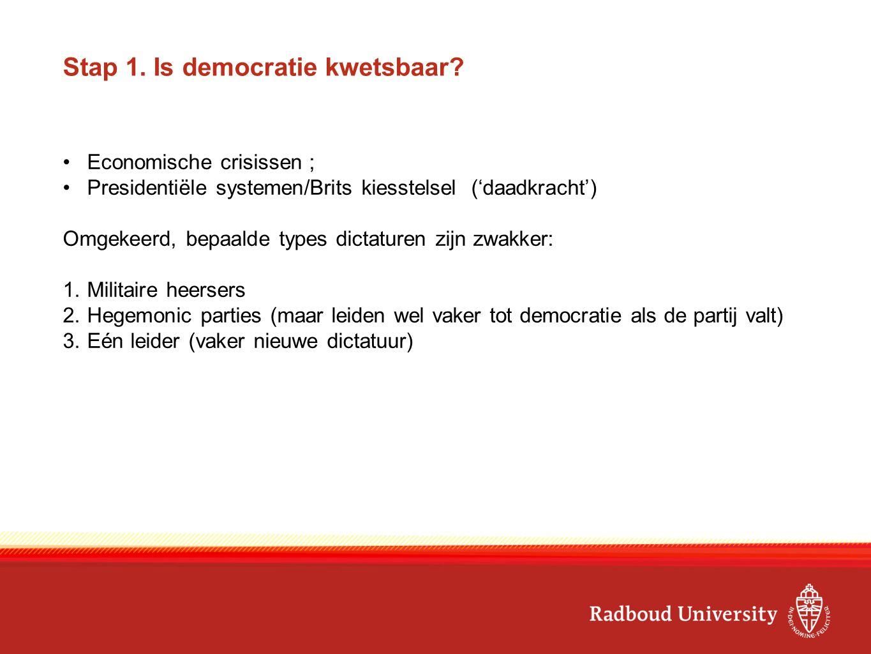 Stap 1. Is democratie kwetsbaar? Economische crisissen ; Presidentiële systemen/Brits kiesstelsel ('daadkracht') Omgekeerd, bepaalde types dictaturen