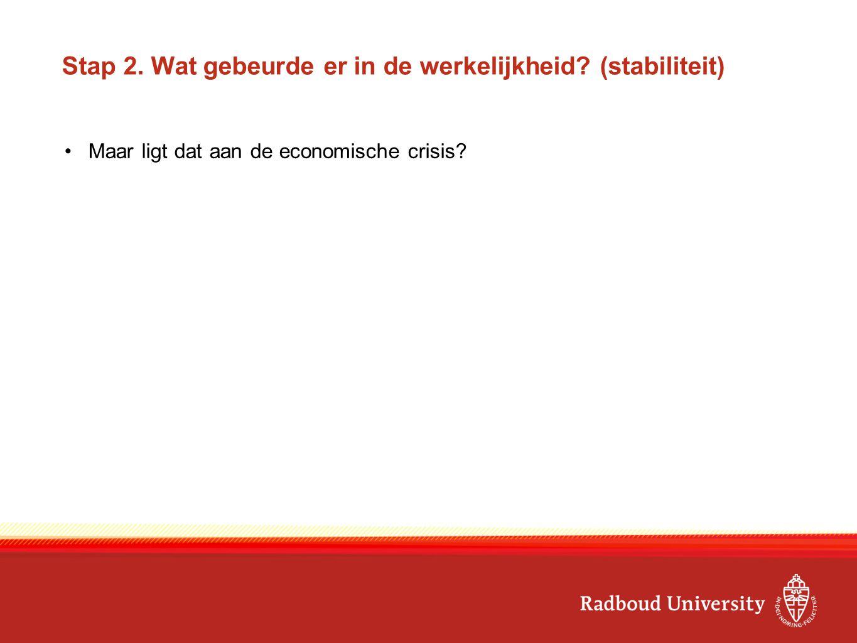 Stap 2. Wat gebeurde er in de werkelijkheid? (stabiliteit) Maar ligt dat aan de economische crisis?