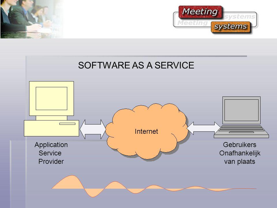 Application Service Provider Internet Gebruikers Onafhankelijk van plaats SOFTWARE AS A SERVICE