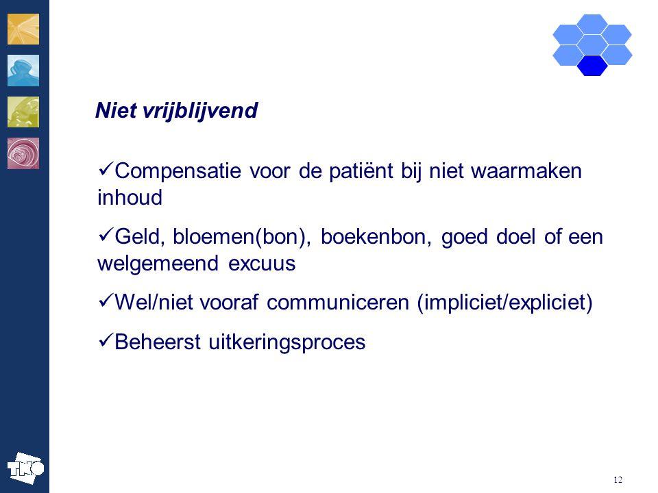 12 Niet vrijblijvend Compensatie voor de patiënt bij niet waarmaken inhoud Geld, bloemen(bon), boekenbon, goed doel of een welgemeend excuus Wel/niet