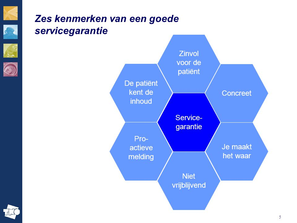 5 Zes kenmerken van een goede servicegarantie Service- garantie De patiënt kent de inhoud Je maakt het waar Concreet Niet vrijblijvend Zinvol voor de patiënt Pro- actieve melding