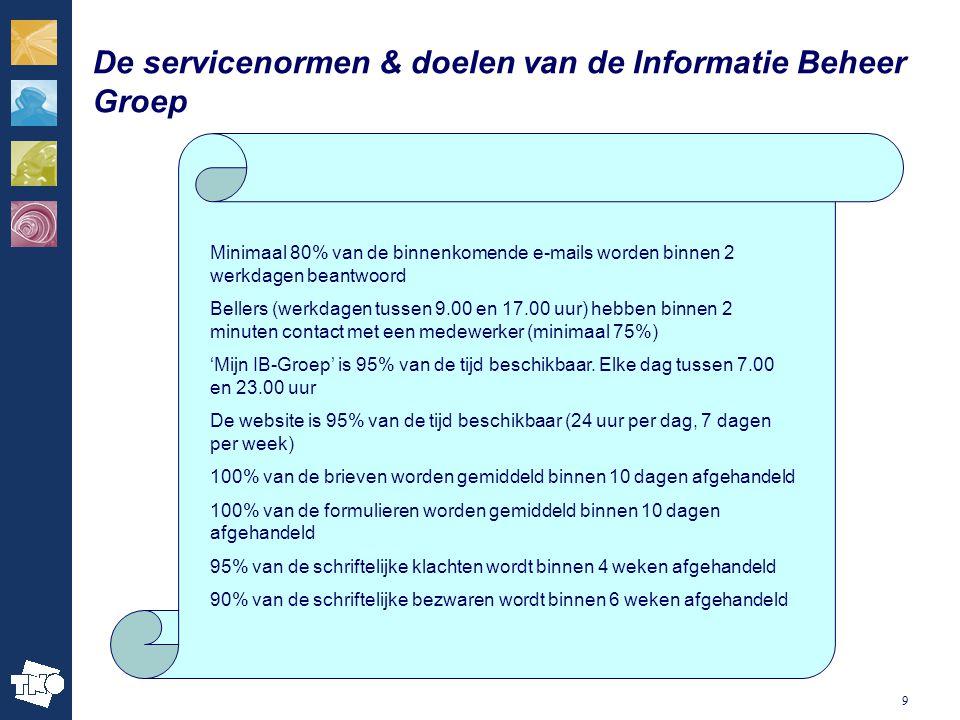 9 De servicenormen & doelen van de Informatie Beheer Groep Minimaal 80% van de binnenkomende e-mails worden binnen 2 werkdagen beantwoord Bellers (werkdagen tussen 9.00 en 17.00 uur) hebben binnen 2 minuten contact met een medewerker (minimaal 75%) 'Mijn IB-Groep' is 95% van de tijd beschikbaar.