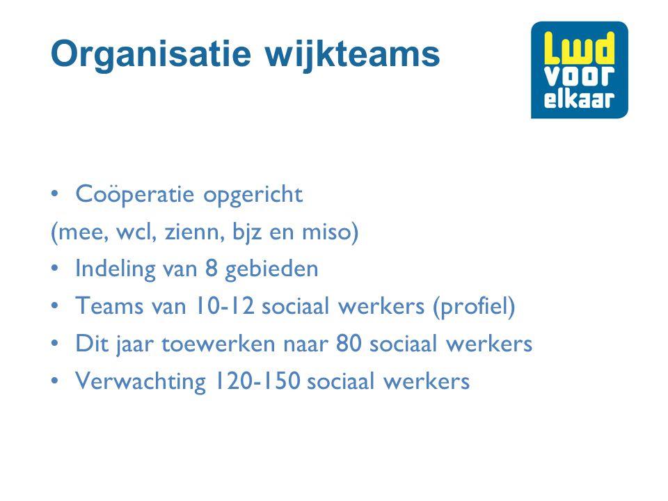 Organisatie wijkteams Coöperatie opgericht (mee, wcl, zienn, bjz en miso) Indeling van 8 gebieden Teams van 10-12 sociaal werkers (profiel) Dit jaar t