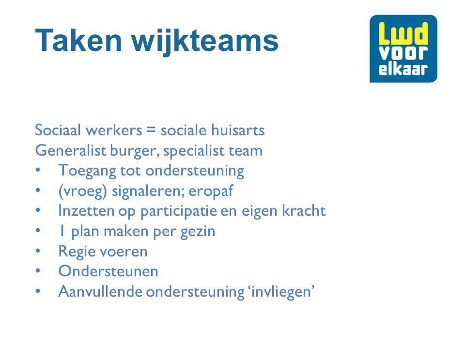 Taken wijkteams Sociaal werkers = sociale huisarts Generalist burger, specialist team Toegang tot ondersteuning (vroeg) signaleren; eropaf Inzetten op