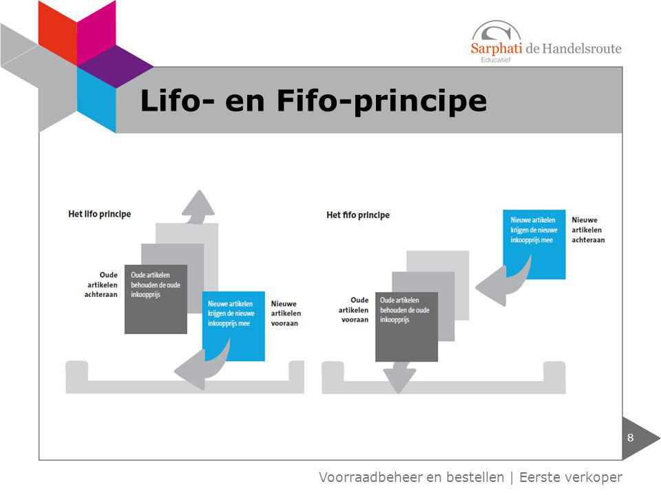8 Lifo- en Fifo-principe Voorraadbeheer en bestellen | Eerste verkoper