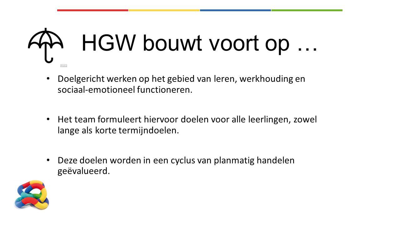 HGW bouwt voort op … Doelgericht werken op het gebied van leren, werkhouding en sociaal-emotioneel functioneren. Het team formuleert hiervoor doelen v