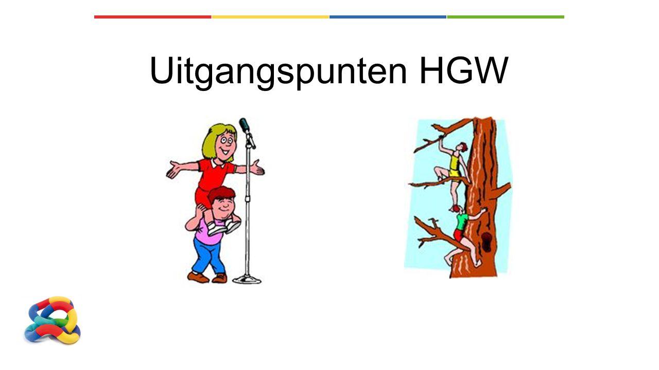Uitgangspunten HGW