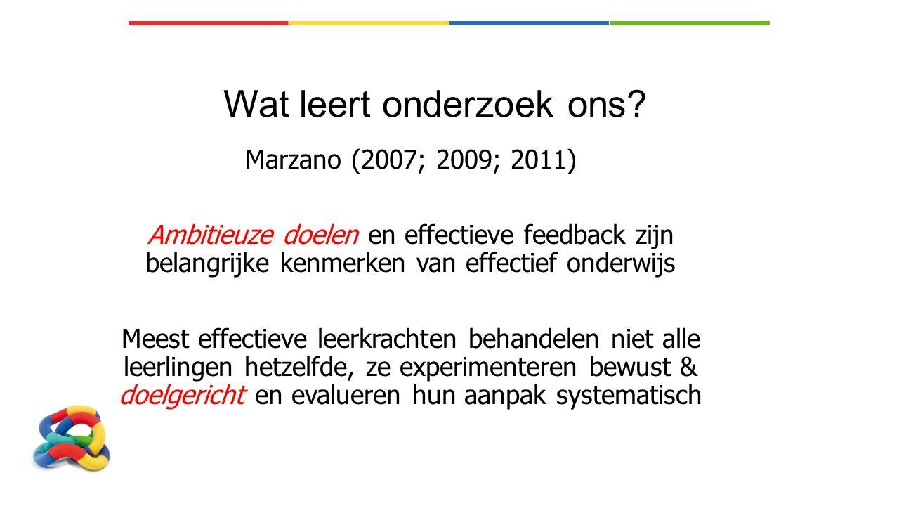 Wat leert onderzoek ons? Marzano (2007; 2009; 2011) Ambitieuze doelen en effectieve feedback zijn belangrijke kenmerken van effectief onderwijs Meest