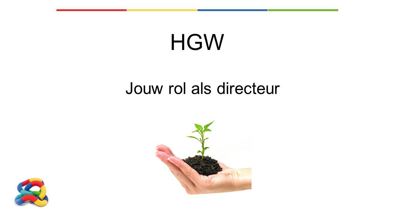 Uitgangspunten HGW Adaptief onderwijs Doelgericht en effectief omgaan met verschillen tussen leerlingen – is noodzaak.