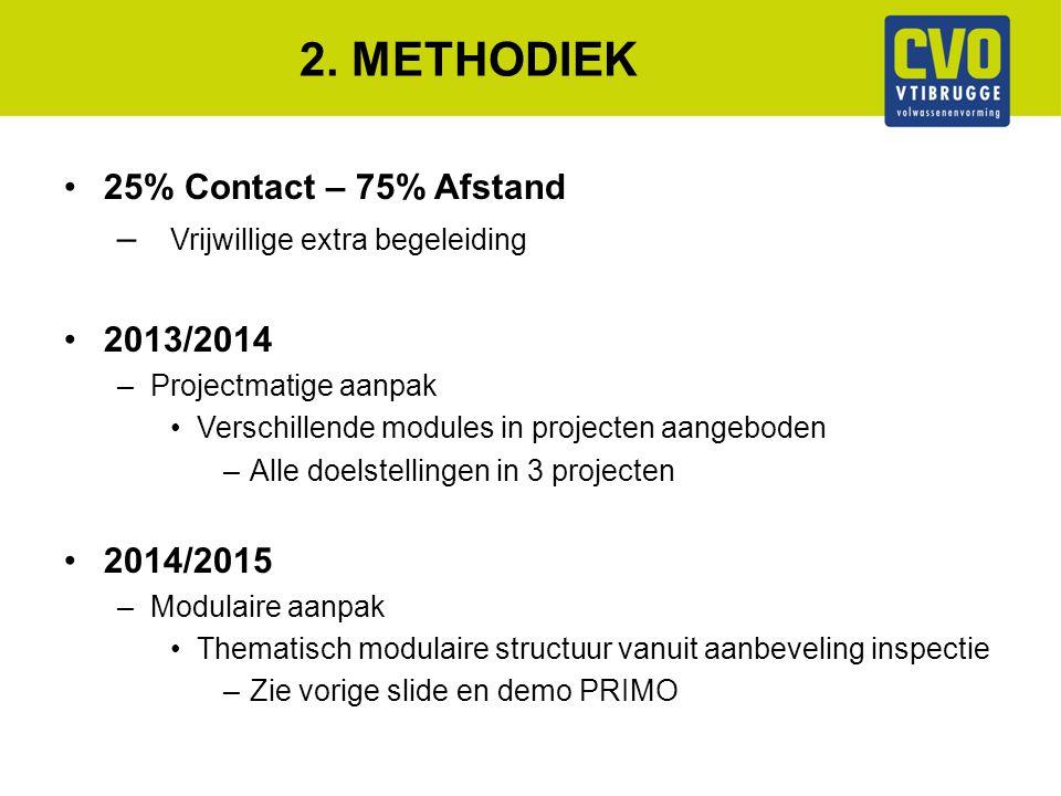2. METHODIEK 25% Contact – 75% Afstand – Vrijwillige extra begeleiding 2013/2014 –Projectmatige aanpak Verschillende modules in projecten aangeboden –