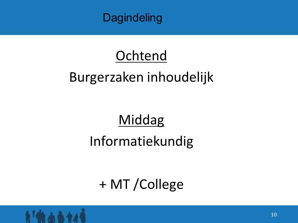 Dagindeling Ochtend Burgerzaken inhoudelijk Middag Informatiekundig + MT /College 10
