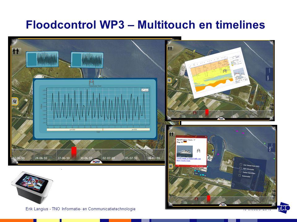 13 oktober 2010Erik Langius - TNO Informatie- en Communicatietechnologie Floodcontrol WP3 – Multitouch en timelines