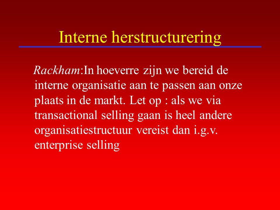 Interne herstructurering Rackham:In hoeverre zijn we bereid de interne organisatie aan te passen aan onze plaats in de markt. Let op : als we via tran