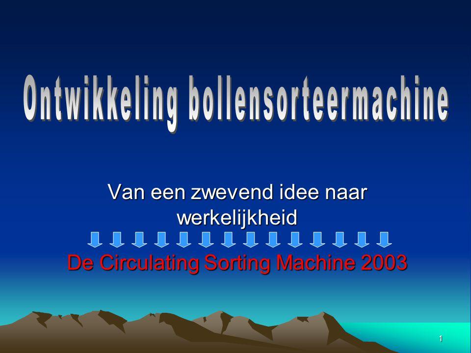 1 Van een zwevend idee naar werkelijkheid De Circulating Sorting Machine 2003
