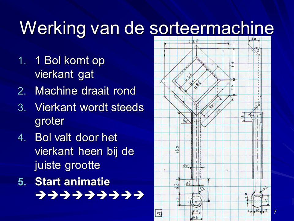 7 Werking van de sorteermachine 1. 1 Bol komt op vierkant gat 2.