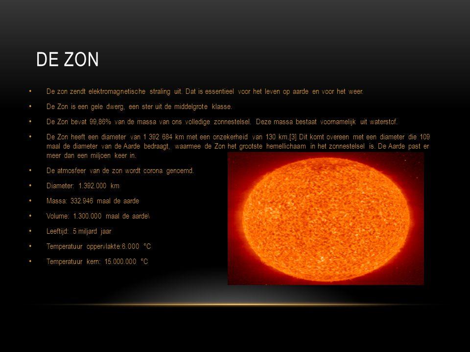 DE ZON De zon zendt elektromagnetische straling uit. Dat is essentieel voor het leven op aarde en voor het weer. De Zon is een gele dwerg, een ster ui