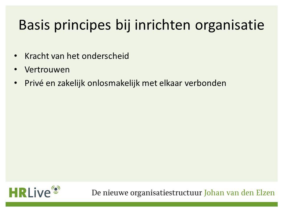 Basis principes bij inrichten organisatie Kracht van het onderscheid Vertrouwen Privé en zakelijk onlosmakelijk met elkaar verbonden