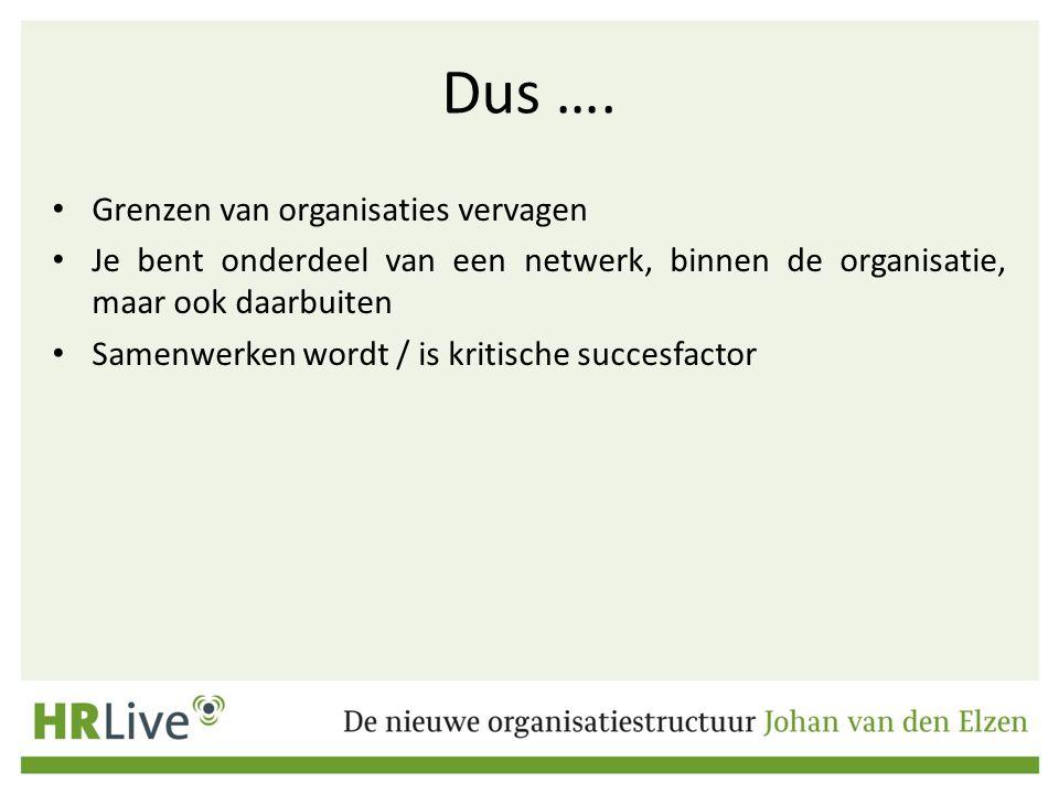 Dus …. Grenzen van organisaties vervagen Je bent onderdeel van een netwerk, binnen de organisatie, maar ook daarbuiten Samenwerken wordt / is kritisch