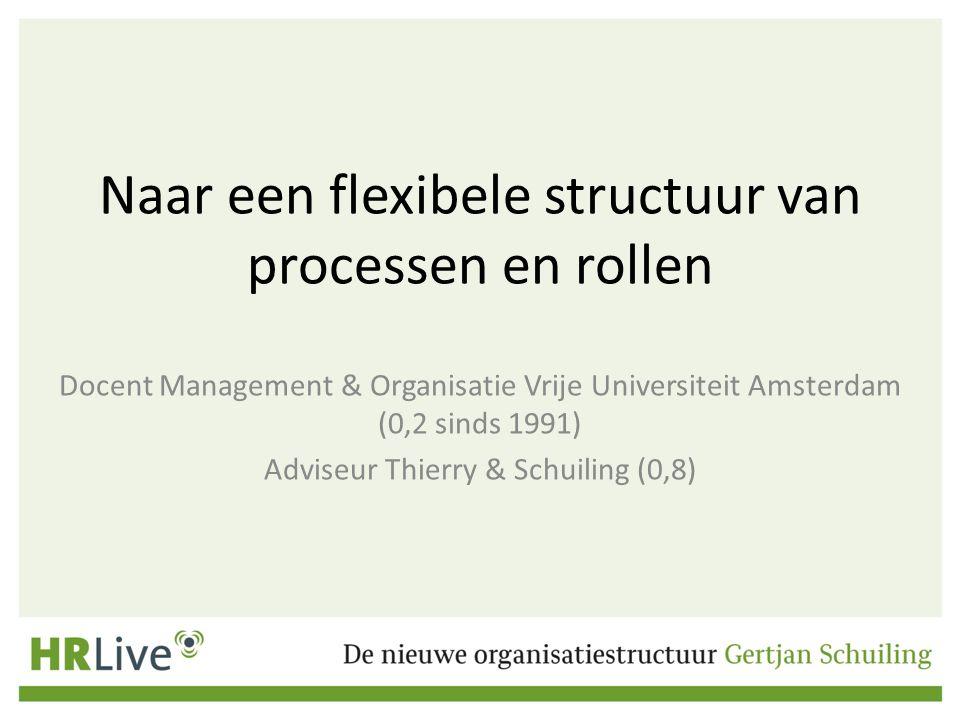 Naar een flexibele structuur van processen en rollen Docent Management & Organisatie Vrije Universiteit Amsterdam (0,2 sinds 1991) Adviseur Thierry &