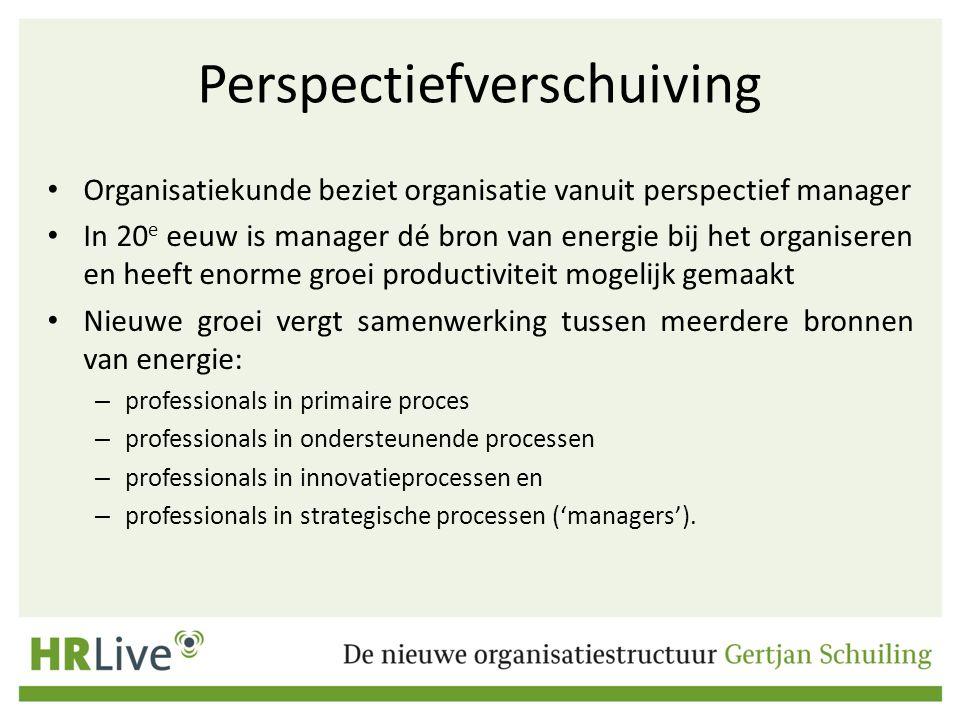 Perspectiefverschuiving Organisatiekunde beziet organisatie vanuit perspectief manager In 20 e eeuw is manager dé bron van energie bij het organiseren