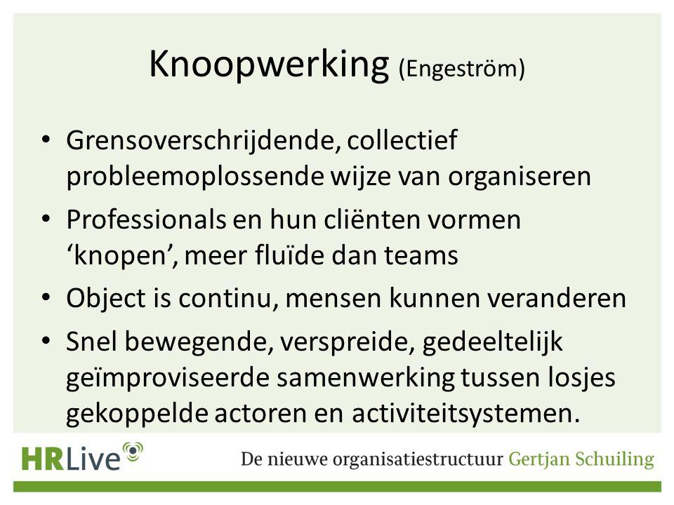 Knoopwerking (Engeström) Grensoverschrijdende, collectief probleemoplossende wijze van organiseren Professionals en hun cliënten vormen 'knopen', meer