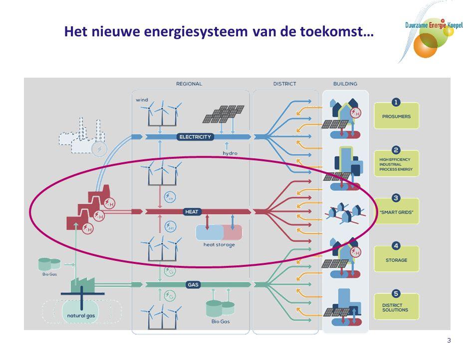 4 Input voor Warmtevisie Onmisbaar om duurzame warmte en koude + restwarmte in te kunnen zetten Toepassing in: U-bouw, Industrie Woningen: nieuwbouw - en (op termijn) bestaande bouw.