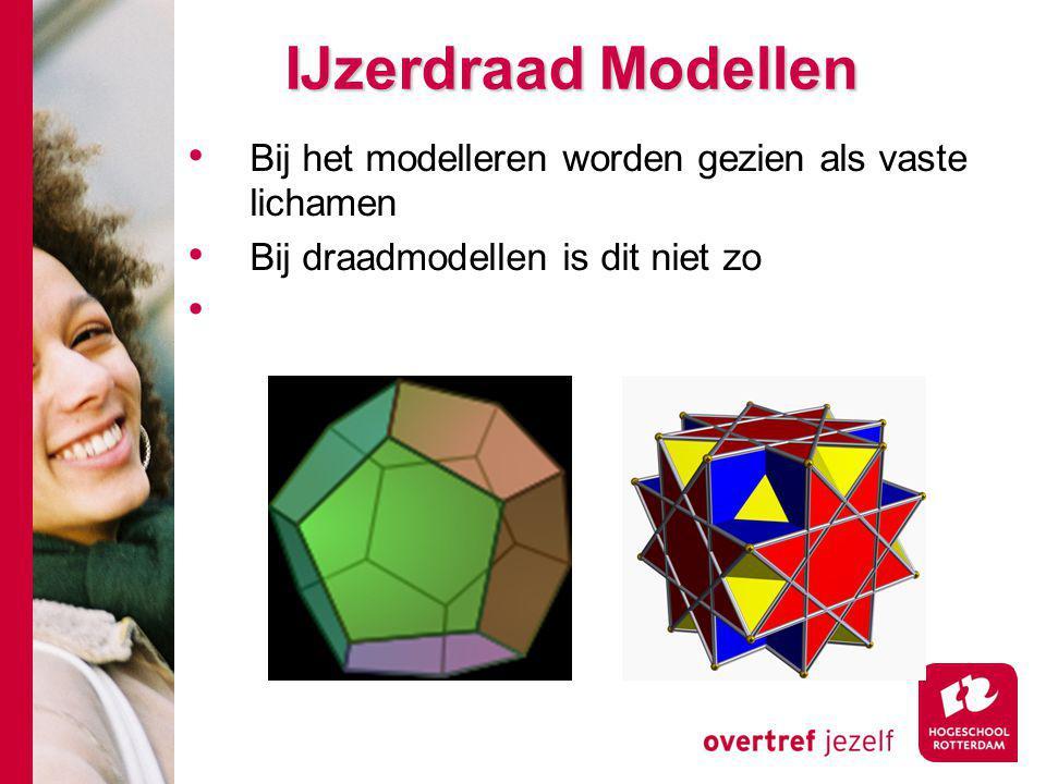 IJzerdraad Modellen Bij het modelleren worden gezien als vaste lichamen Bij draadmodellen is dit niet zo