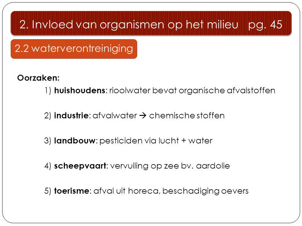 2.2 waterverontreiniging Oorzaken: 1) huishoudens : rioolwater bevat organische afvalstoffen 2) industrie : afvalwater  chemische stoffen 3) landbouw