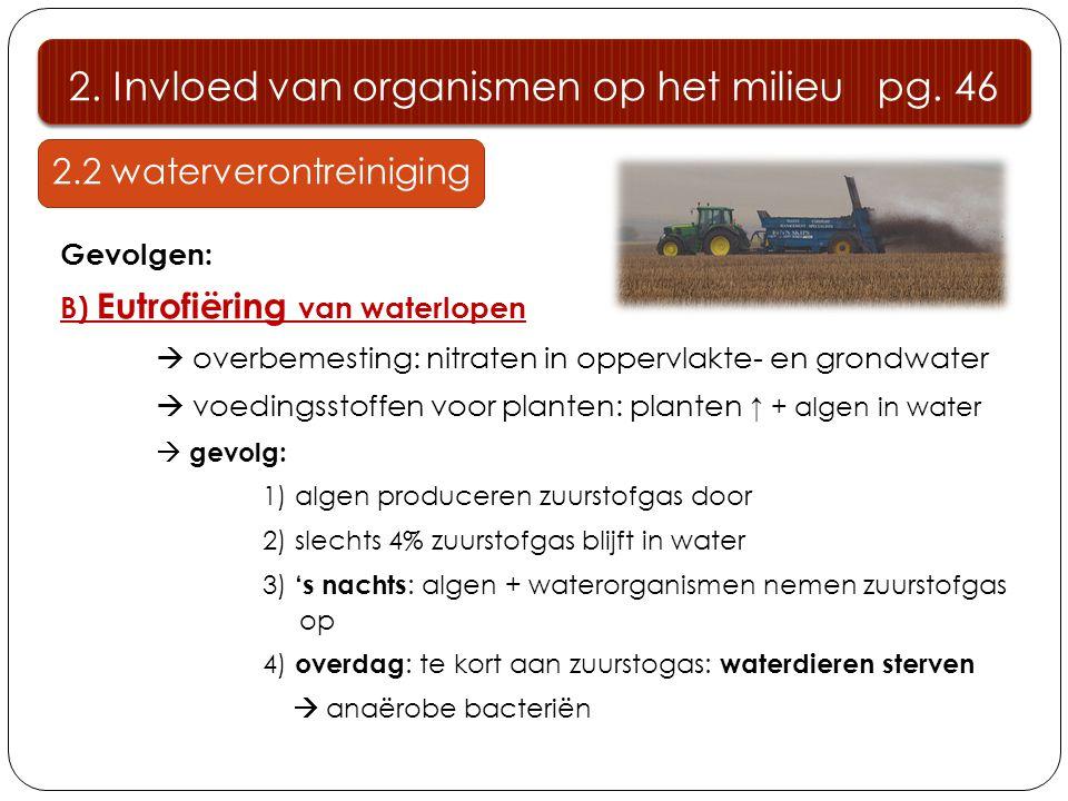 2.2 waterverontreiniging Gevolgen: B) Eutrofiëring van waterlopen  overbemesting: nitraten in oppervlakte- en grondwater  voedingsstoffen voor plant