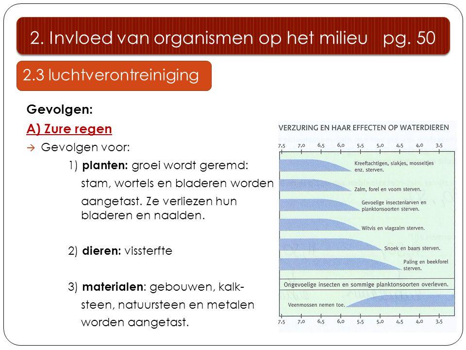 2.3 luchtverontreiniging Gevolgen: A) Zure regen  Gevolgen voor: 1) planten: groei wordt geremd: stam, wortels en bladeren worden aangetast.