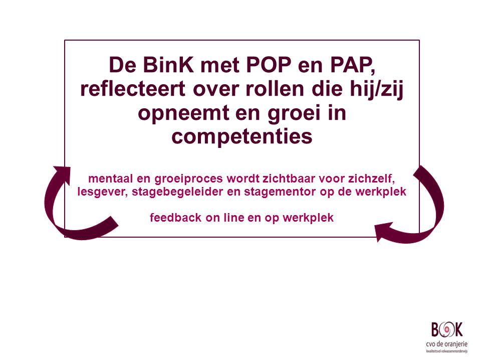 De BinK met POP en PAP, reflecteert over rollen die hij/zij opneemt en groei in competenties mentaal en groeiproces wordt zichtbaar voor zichzelf, les