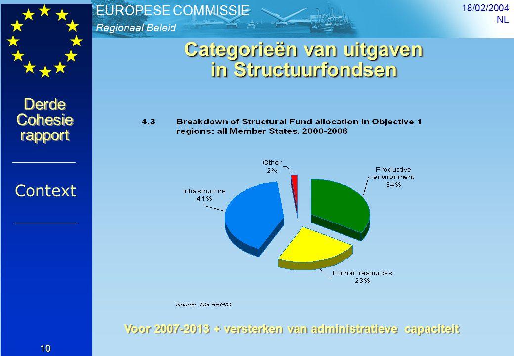 Regionaal Beleid EUROPESE COMMISSIE Derde Cohesie rapport Derde Cohesie rapport 18/02/2004 NL 10 Categorieën van uitgaven in Structuurfondsen Context Voor 2007-2013 + versterken van administratieve capaciteit