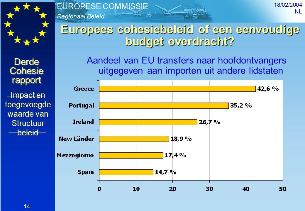 Regionaal Beleid EUROPESE COMMISSIE Derde Cohesie rapport Derde Cohesie rapport 18/02/2004 NL 14 Europees cohesiebeleid of een eenvoudige budget overdracht.