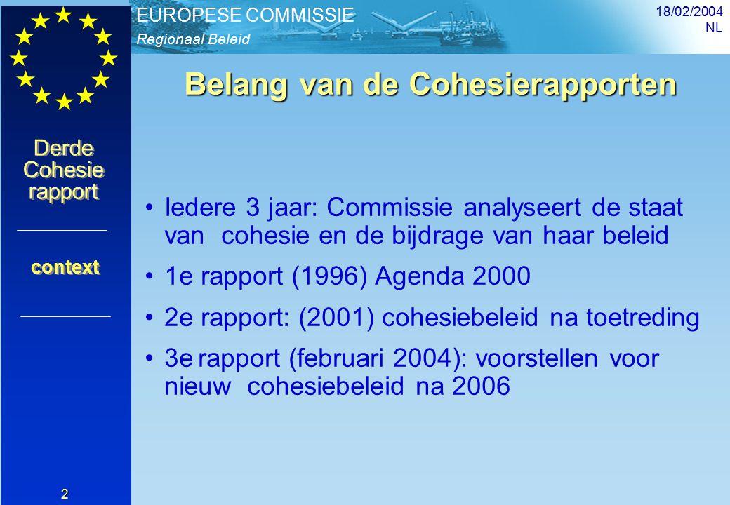 Regionaal Beleid EUROPESE COMMISSIE Derde Cohesie rapport Derde Cohesie rapport 18/02/2004 NL 2 Belang van de Cohesierapporten Iedere 3 jaar: Commissie analyseert de staat van cohesie en de bijdrage van haar beleid 1e rapport (1996) Agenda 2000 2e rapport: (2001) cohesiebeleid na toetreding 3e rapport (februari 2004): voorstellen voor nieuw cohesiebeleid na 2006 context