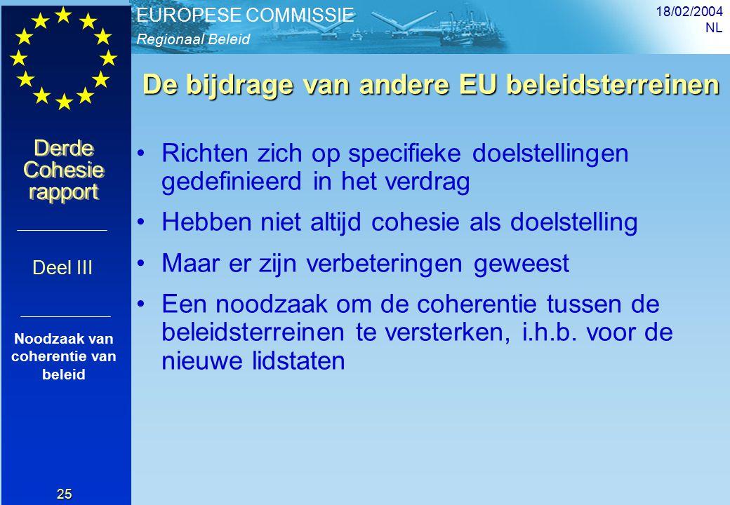 Regionaal Beleid EUROPESE COMMISSIE Derde Cohesie rapport Derde Cohesie rapport 18/02/2004 NL 25 De bijdrage van andere EU beleidsterreinen Richten zich op specifieke doelstellingen gedefinieerd in het verdrag Hebben niet altijd cohesie als doelstelling Maar er zijn verbeteringen geweest Een noodzaak om de coherentie tussen de beleidsterreinen te versterken, i.h.b.