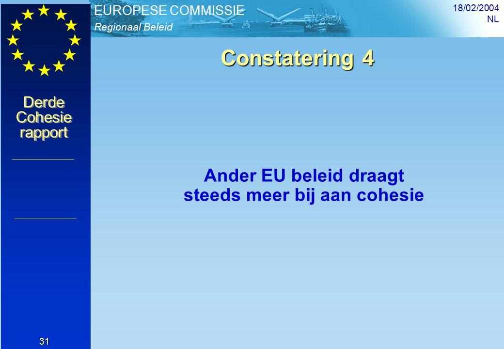 Regionaal Beleid EUROPESE COMMISSIE Derde Cohesie rapport Derde Cohesie rapport 18/02/2004 NL 31 Constatering 4 Ander EU beleid draagt steeds meer bij aan cohesie