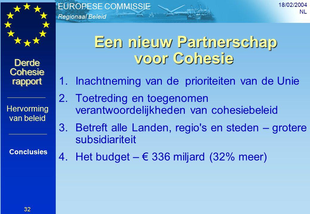 Regionaal Beleid EUROPESE COMMISSIE Derde Cohesie rapport Derde Cohesie rapport 18/02/2004 NL 32 Een nieuw Partnerschap voor Cohesie Een nieuw Partnerschap voor Cohesie 1.Inachtneming van de prioriteiten van de Unie 2.Toetreding en toegenomen verantwoordelijkheden van cohesiebeleid 3.Betreft alle Landen, regio s en steden – grotere subsidiariteit 4.Het budget – € 336 miljard (32% meer) Hervorming van beleid Conclusies