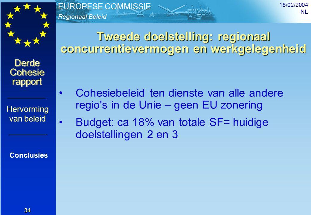 Regionaal Beleid EUROPESE COMMISSIE Derde Cohesie rapport Derde Cohesie rapport 18/02/2004 NL 34 Tweede doelstelling: regionaal concurrentievermogen en werkgelegenheid Cohesiebeleid ten dienste van alle andere regio s in de Unie – geen EU zonering Budget: ca 18% van totale SF= huidige doelstellingen 2 en 3 Conclusies Hervorming van beleid
