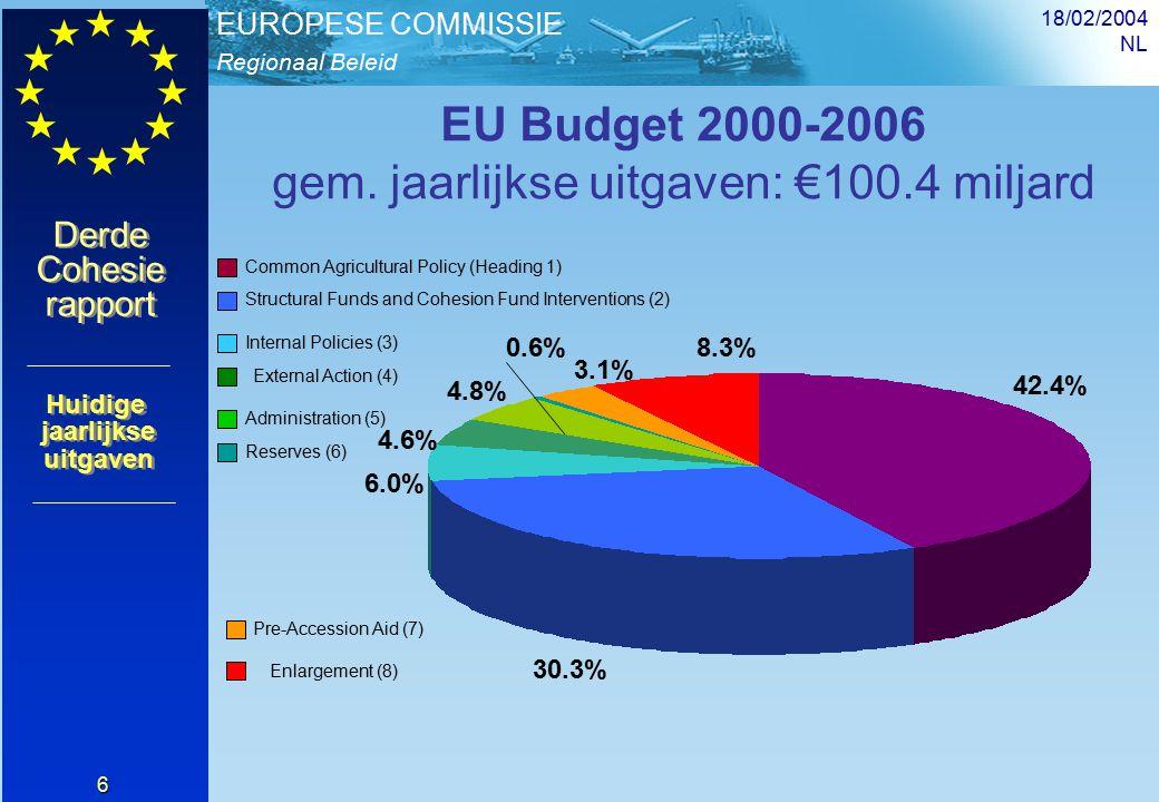 Regionaal Beleid EUROPESE COMMISSIE Derde Cohesie rapport Derde Cohesie rapport 18/02/2004 NL 7 Financiële vooruitzichten 2007-2013 Gem.