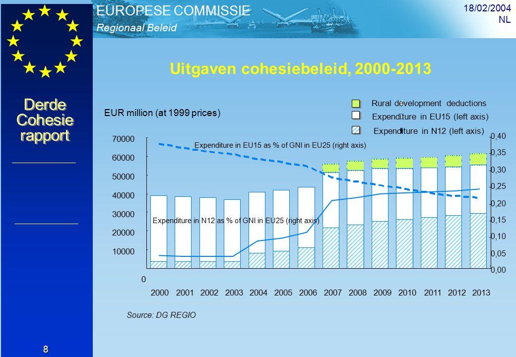 Regionaal Beleid EUROPESE COMMISSIE Derde Cohesie rapport Derde Cohesie rapport 18/02/2004 NL 19 Regionaal BBP 2001 BBP per hoofd (PPS), 2001 < 50 50 - 75 75 - 90 90 - 100 100 - 125 >= 125 No data Index EU 25 = 100 Source: Eurostat Deel I Situatie en trends