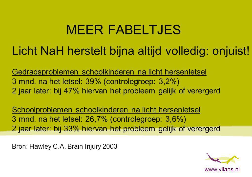 www.vilans.nl MEER FABELTJES Licht NaH herstelt bijna altijd volledig: onjuist! Gedragsproblemen schoolkinderen na licht hersenletsel 3 mnd. na het le