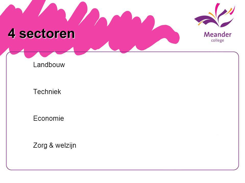 4 sectoren 4 sectoren LandbouwTechniekEconomie Zorg & welzijn
