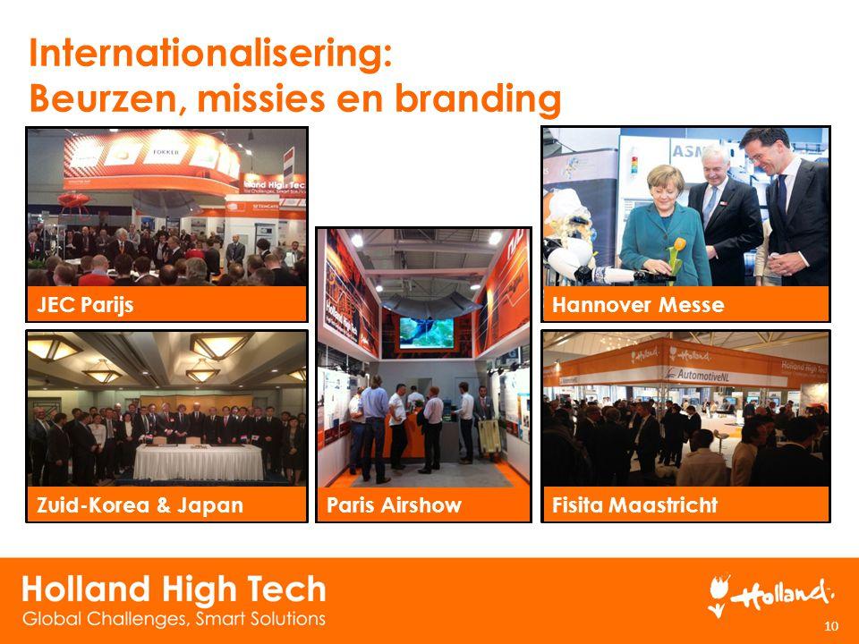 10 JEC Parijs Zuid-Korea & Japan Paris Airshow Fisita Maastricht Hannover Messe Internationalisering: Beurzen, missies en branding