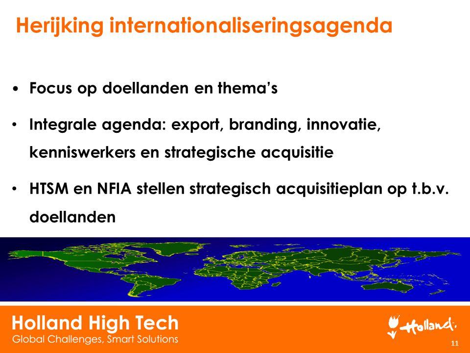 Focus op doellanden en thema's Integrale agenda: export, branding, innovatie, kenniswerkers en strategische acquisitie HTSM en NFIA stellen strategisc